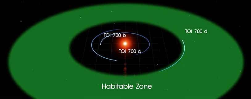 toi 700 yıldız sistemi