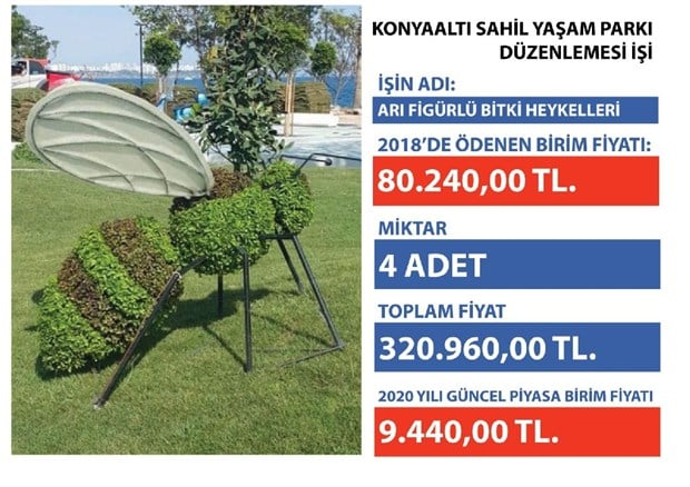 Bitki heykeline 80 bin lira ödenmiş