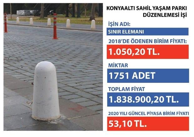 53 lira olan beton duba 1050 liradan alınmış