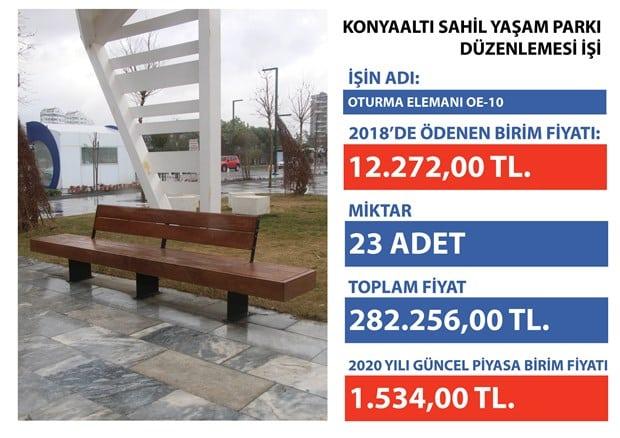 1534 tl olan oturma elemanına 12.272 tl ödenmiş!