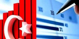 Türkiye, Dünya Kredi Ligi 91. sıra Namibya bile bizi geçti!