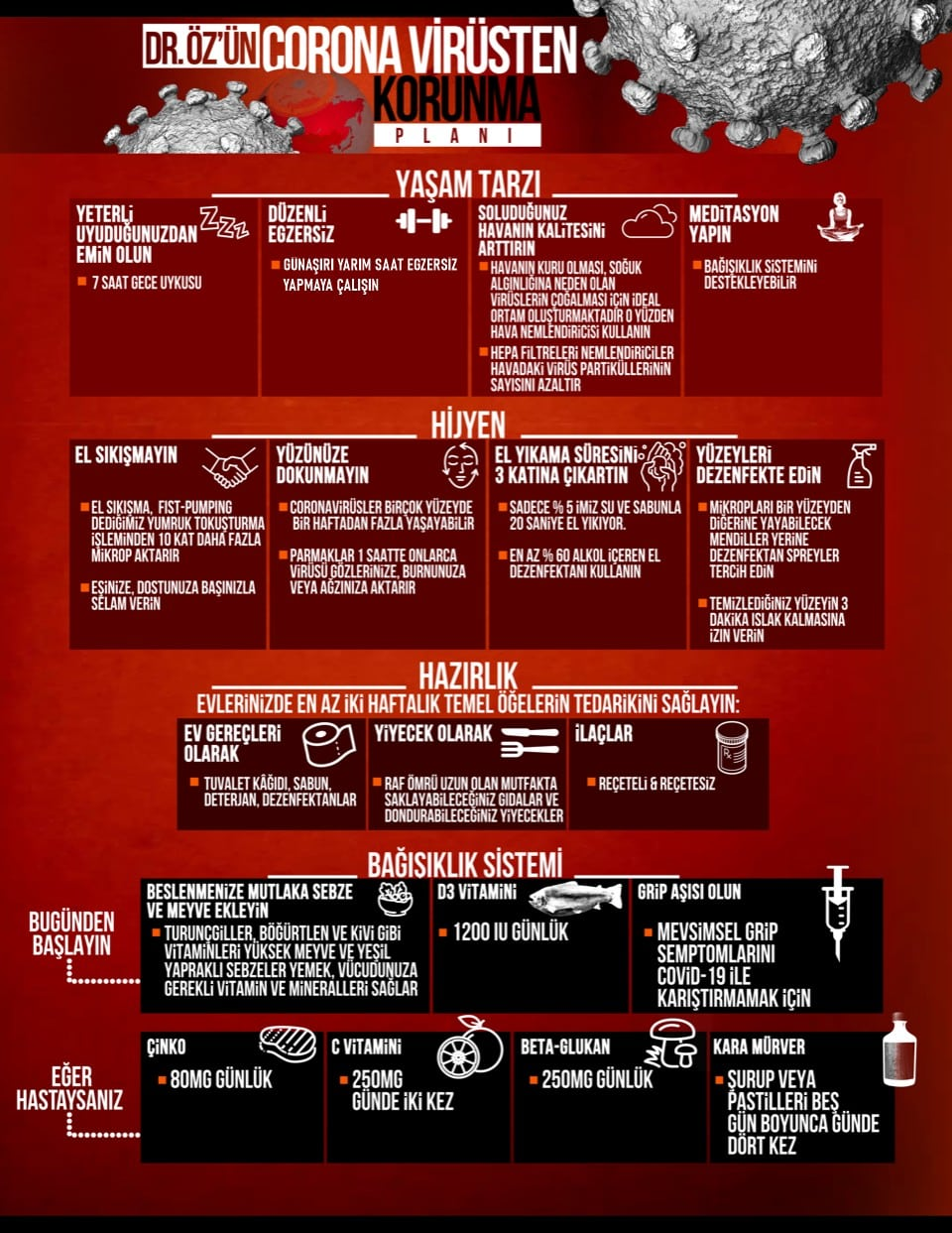 Dr. Mehmet Öz corona virüsü korunma planı (infografik)