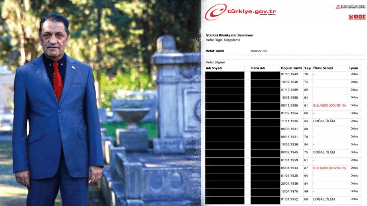 İBB mezarlıklar daire başkanı: Covid-19 ölüm rakamları sehven girildi, Sağlık Bakanlığı verileri doğru