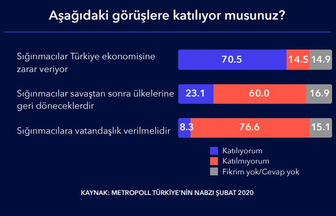 suriyeli sığınmacılar türkiye ekonomisi