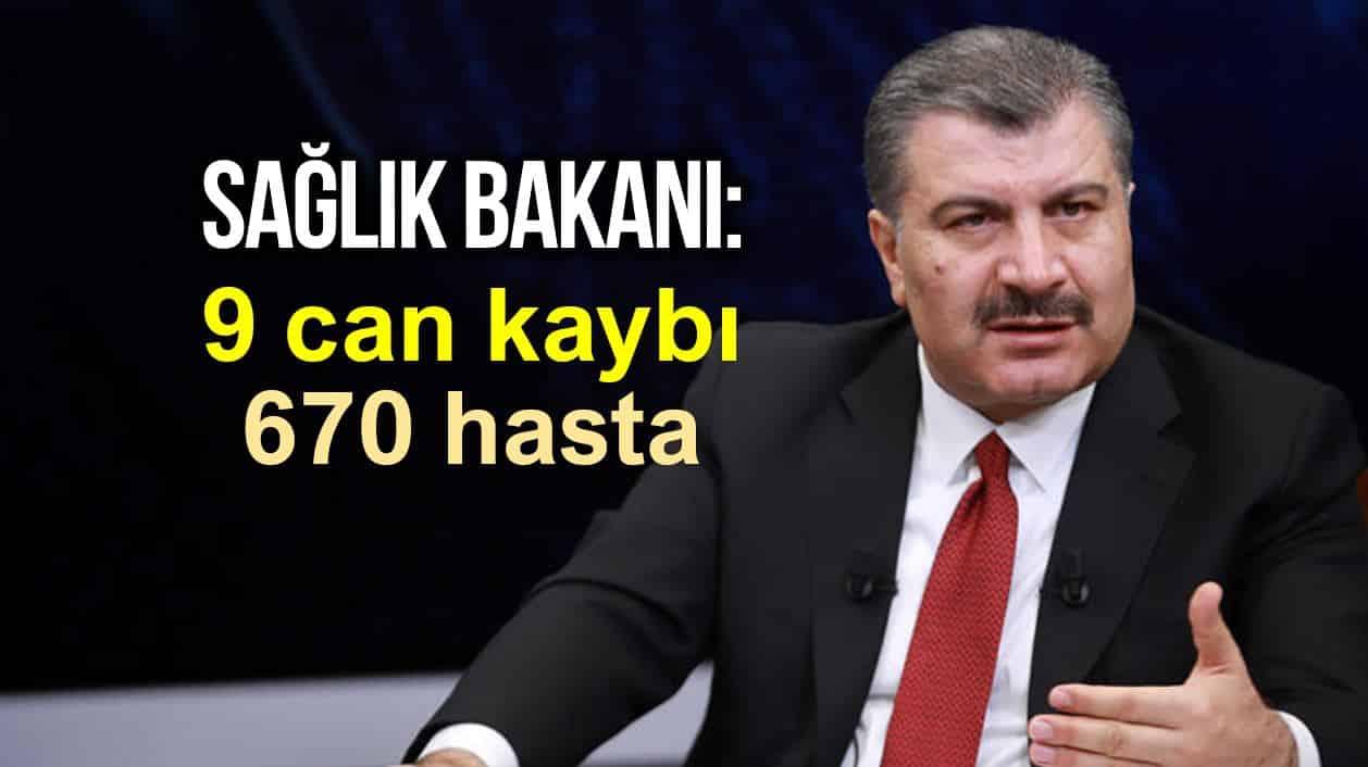 Türkiye de coronadan ölüm sayısı 9 a; hasta sayısı 670 e yükseldi!