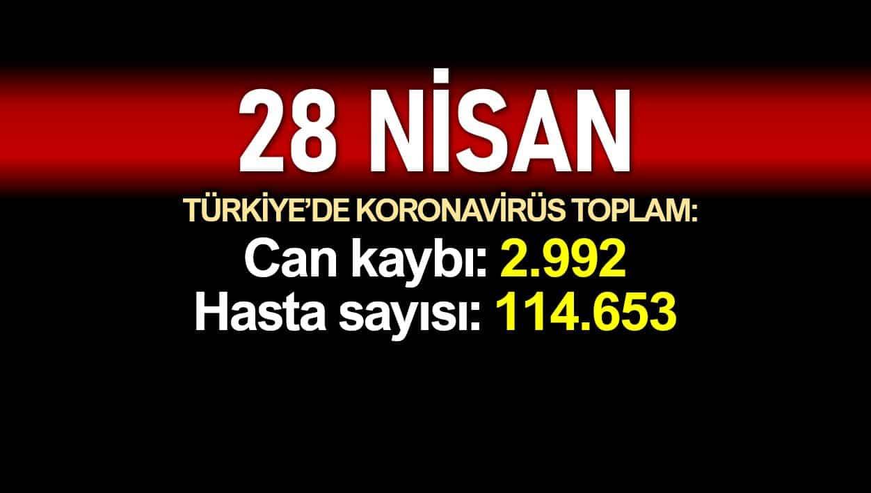 28 Nisan Türkiye corona verileri:2.992 ölü, 114.653 vaka