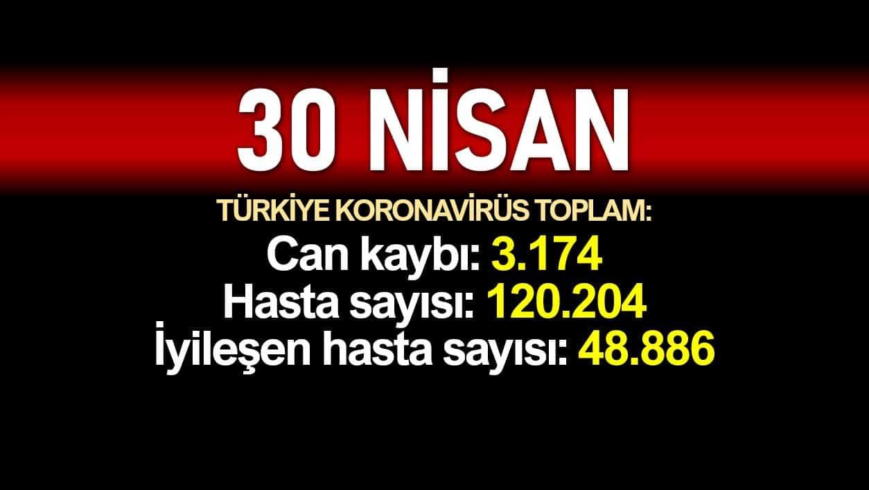 30 Nisan Türkiye corona verileri:3.174 ölüm, 120.204 vaka