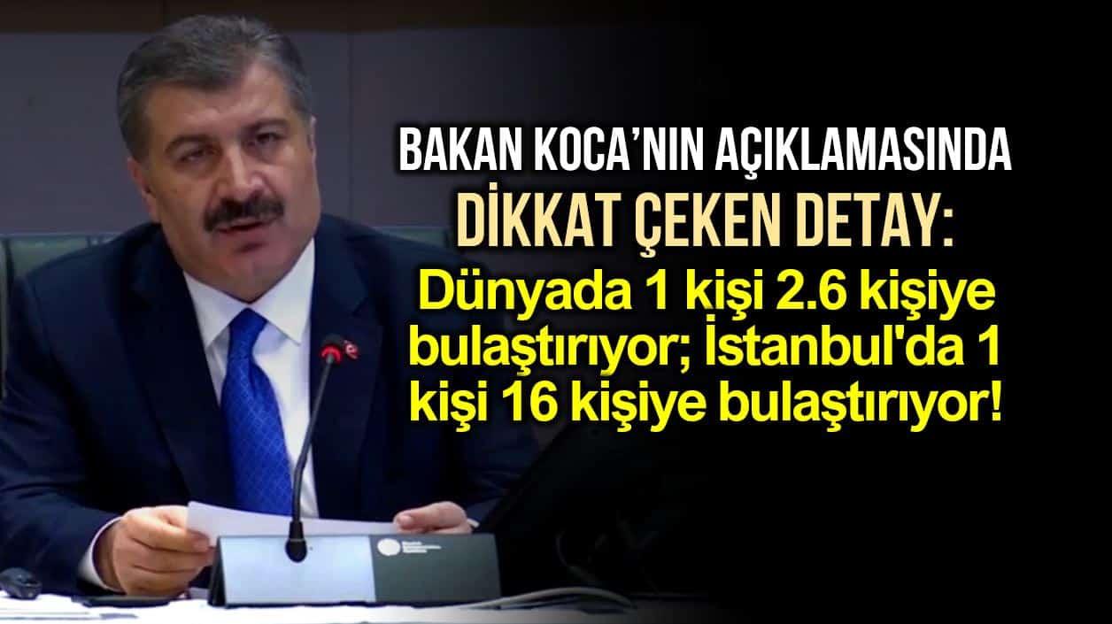 sağlık bakanı fahrettin koca Dünyada 1 kişi 2.6 kişiye bulaştırıyor; İstanbul da 1 kişi 16 kişiye bulaştırıyor!