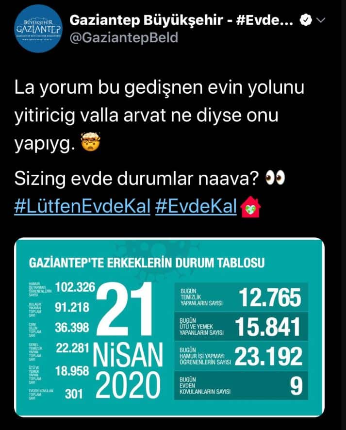 Gaziantep Belediyesi Twitter hesabından paylaşım: Arvat ne diyse onu yapıyg!