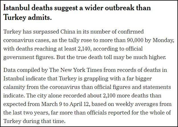 new york times nyt turkey coronavirus