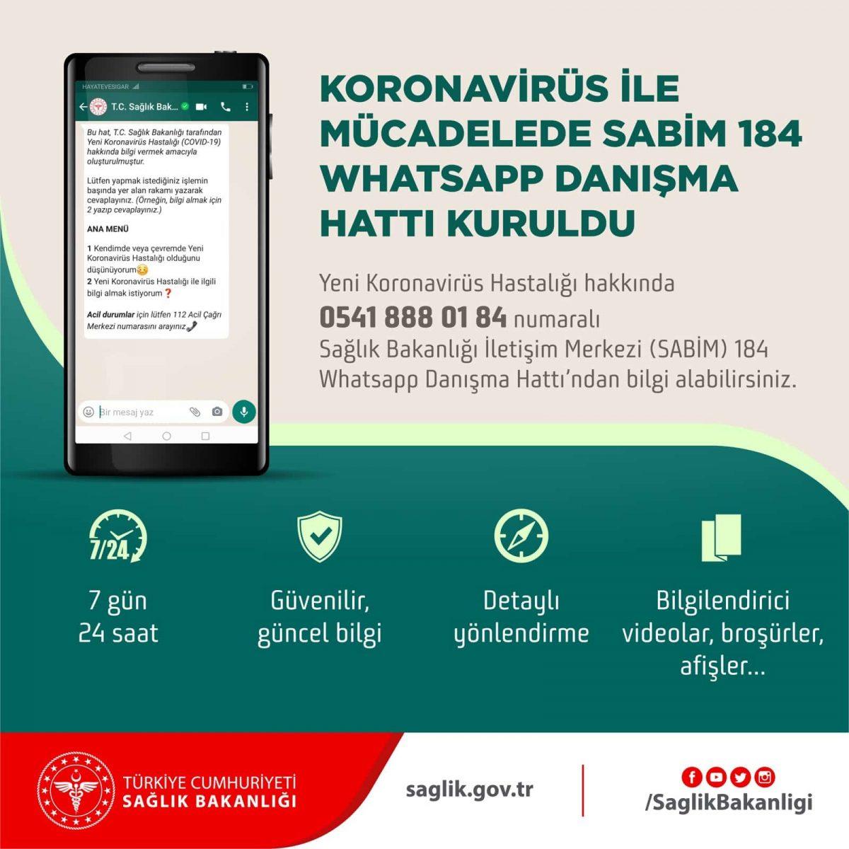 sağlık bakanlığı koronavirüs sabim 184 whats app hattı