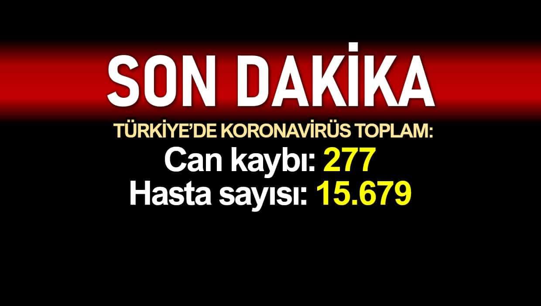 Türkiye de corona ölüm sayısı 277 ye, vaka sayısı 15.679 a yükseldi