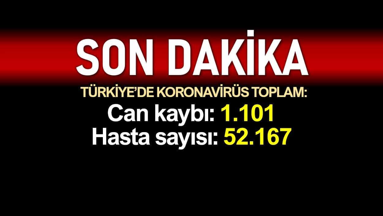 Türkiye corona verileri: Ölüm sayısı 1101'e, vaka sayısı 52167'ye yükseldi