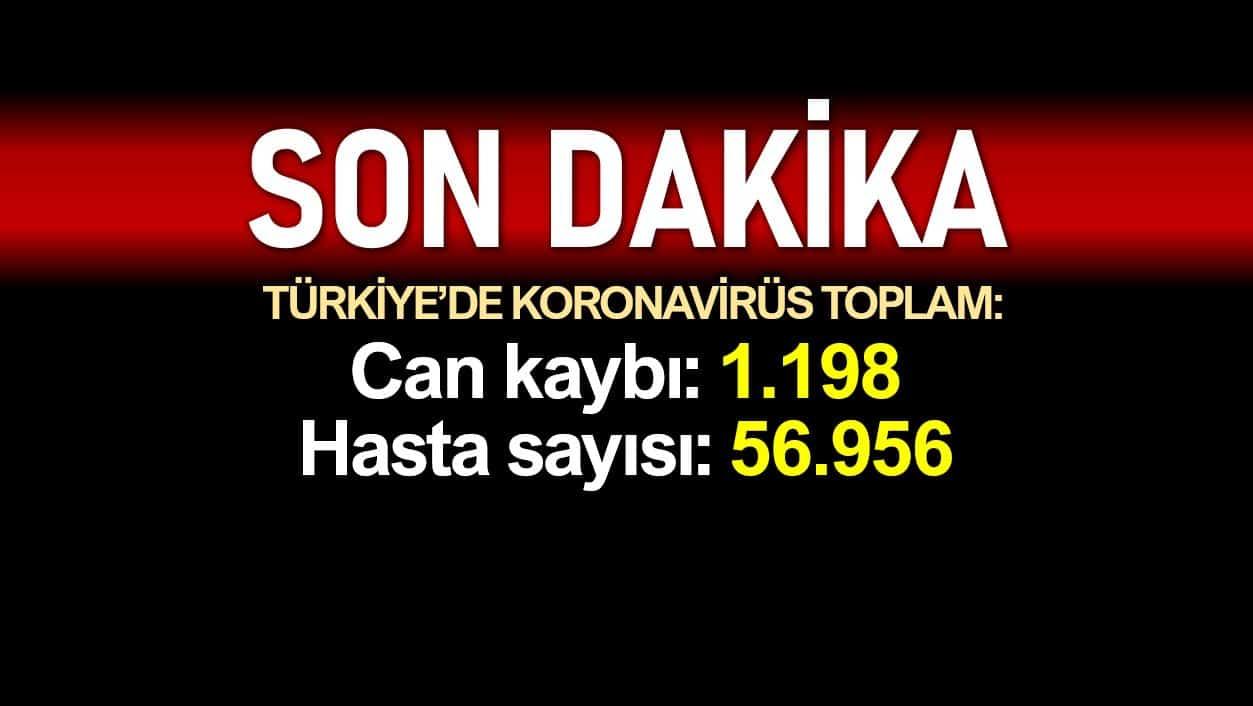 Türkiye corona verileri 12 nisan Ölüm sayısı 1198 e, vaka sayısı 56956 ya yükseldi