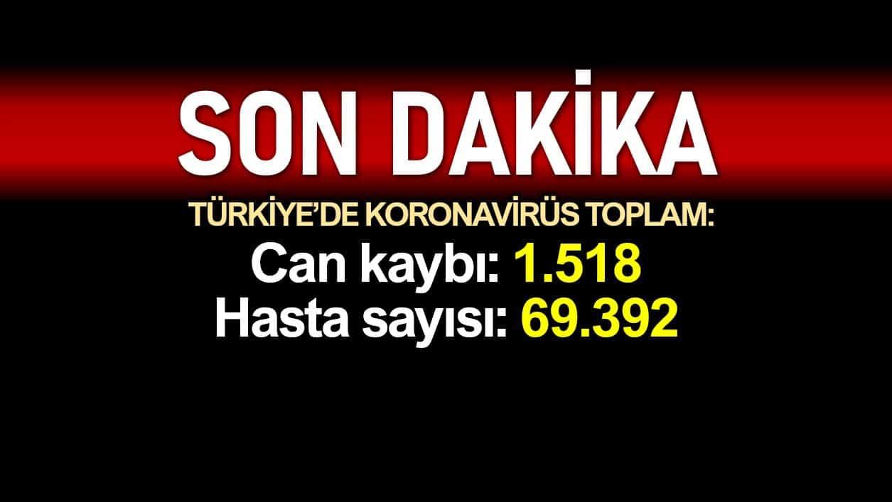Türkiye corona verileri: Ölüm sayısı 1518'e, vaka sayısı 69392'ye yükseldi