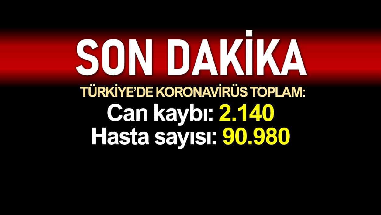Türkiye corona verileri: Ölüm sayısı 2140'a, vaka sayısı 90.980'e yükseldi