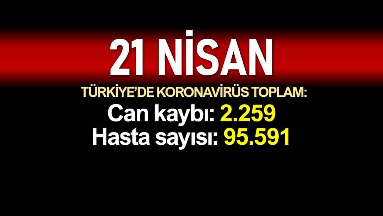 Türkiye corona verileri: Ölüm sayısı 2.259'a, vaka sayısı 95.591'e yükseldi