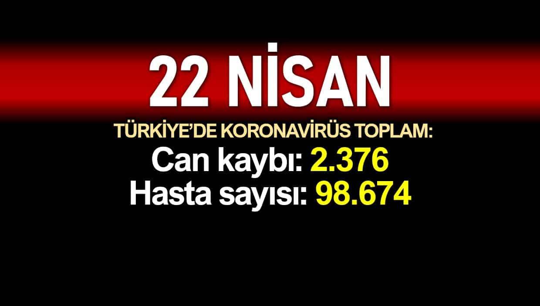 Türkiye corona verileri: Ölüm sayısı 2.376'ya, vaka sayısı 98.674'e yükseldi