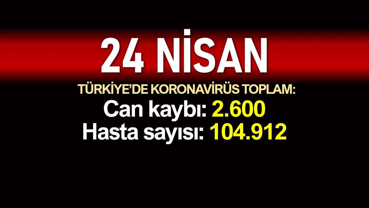 Türkiye corona verileri: Ölüm sayısı 2.600'e, vaka sayısı 104.912'ye yükseldi