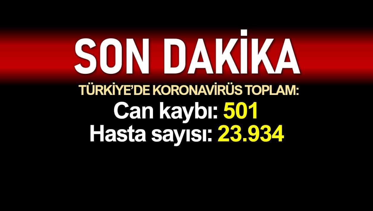 Türkiye corona verileri: Ölüm sayısı 501 vaka sayısı 23934 yükseldi