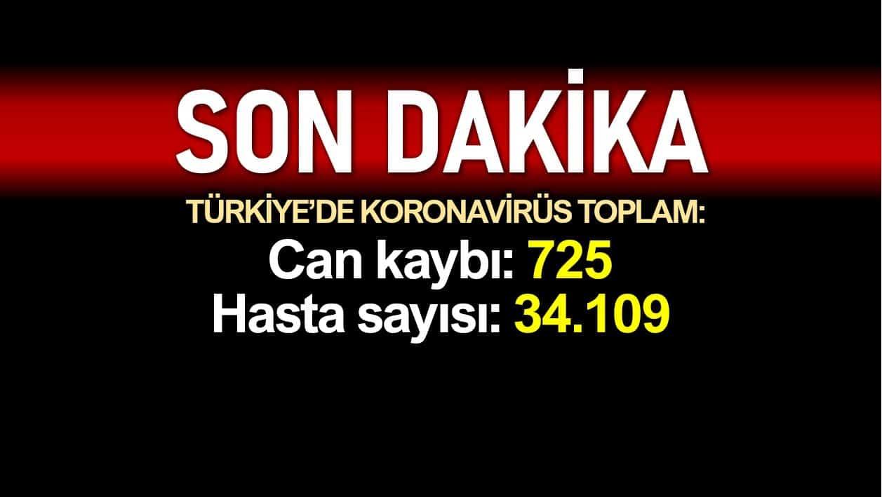 Türkiye corona verileri: Ölüm sayısı 725 e, vaka sayısı 34.109 e yükseldi
