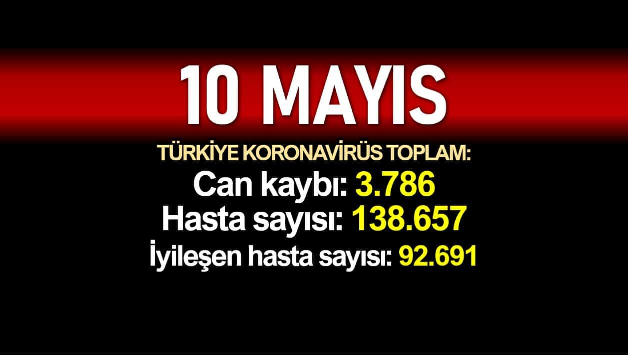 10 Mayıs Türkiye koronavirüs verileri:3.786 ölüm, 138.657 vaka
