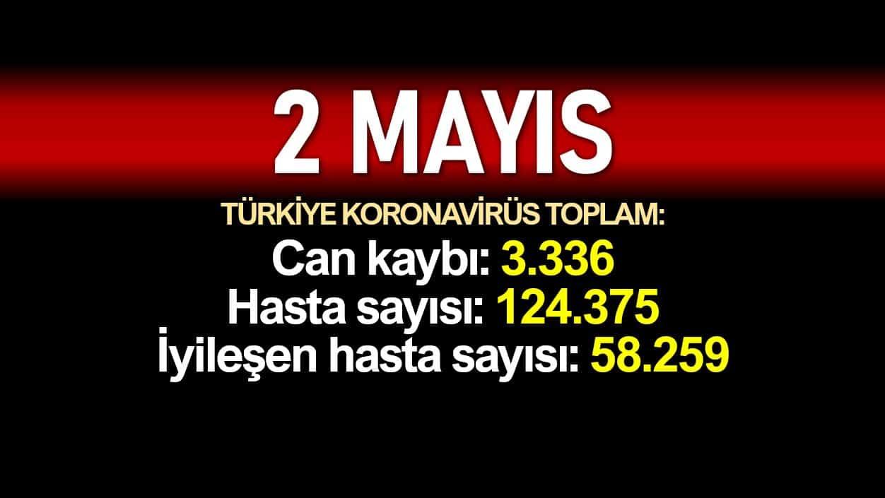 2 Mayıs Türkiye koronavirüs verileri:3.336 ölüm, 124.375 vaka