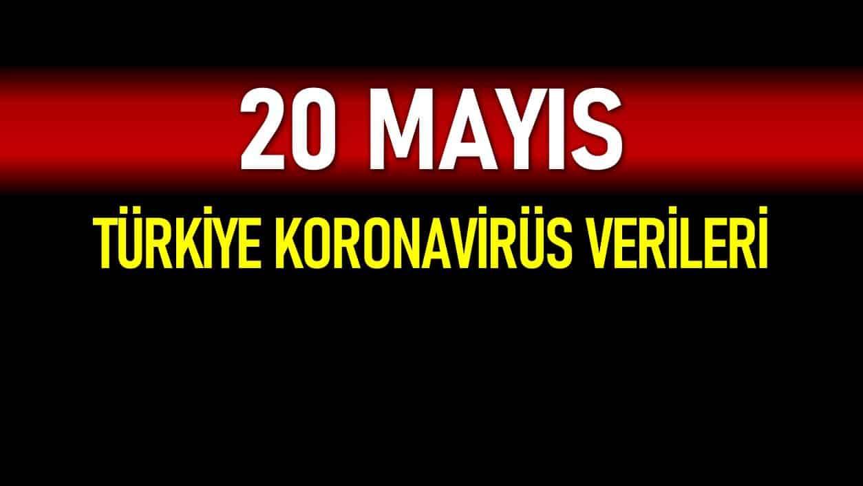 20 Mayıs Türkiye koronavirüs verileri açıklandı!