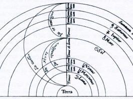 müzik ve evrenin ruhu