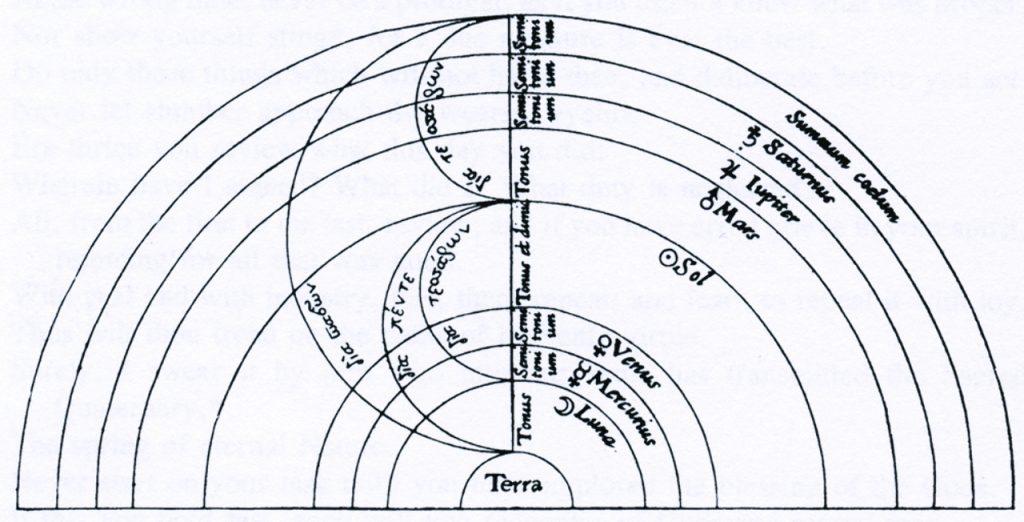 Müzik ve evrenin uyumu: Pisagor ve Kürelerin Armonisi