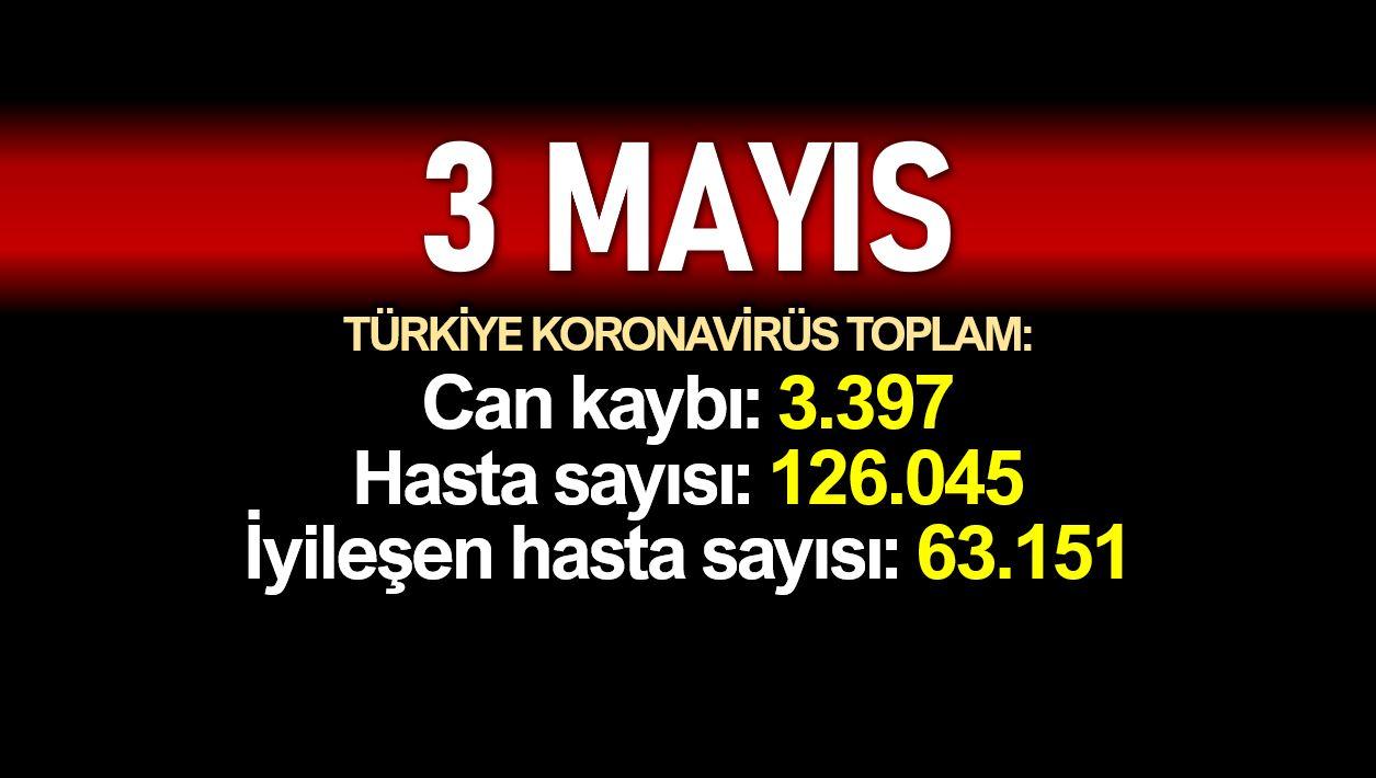3 Mayıs Türkiye koronavirüs verileri:3.397 ölüm, 126.045 vaka