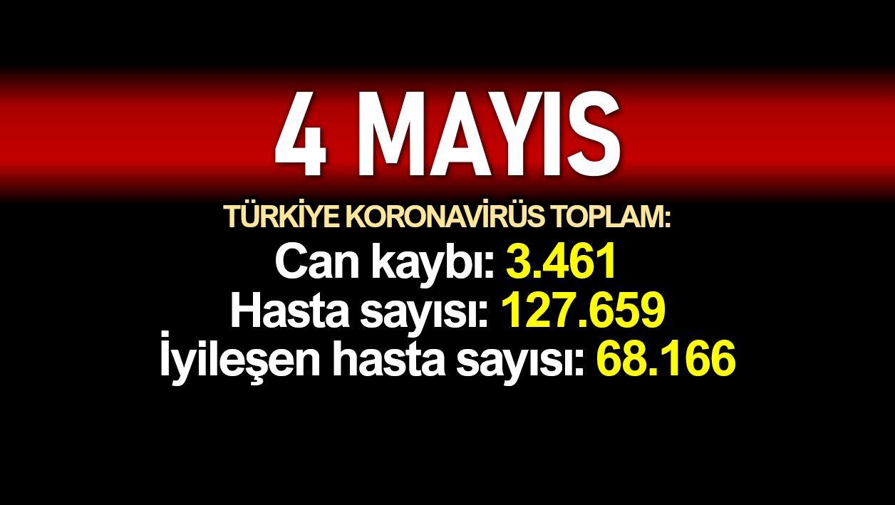 4 Mayıs Türkiye koronavirüs verileri:3.461 ölüm, 127.659 vaka