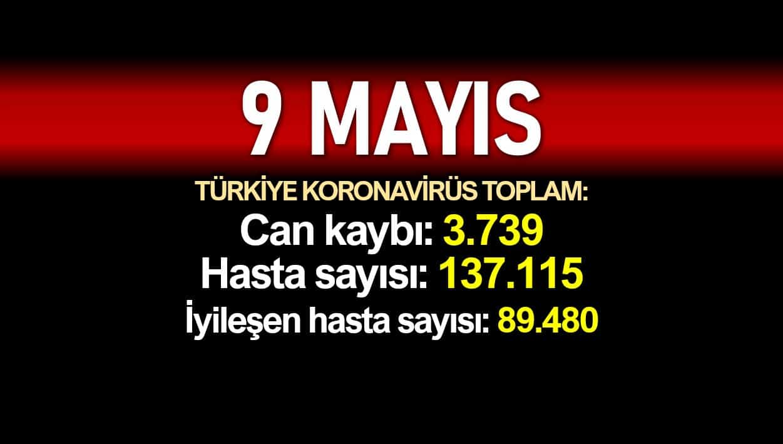 9 Mayıs Türkiye koronavirüs verileri:3.739 ölüm, 137.115 vaka