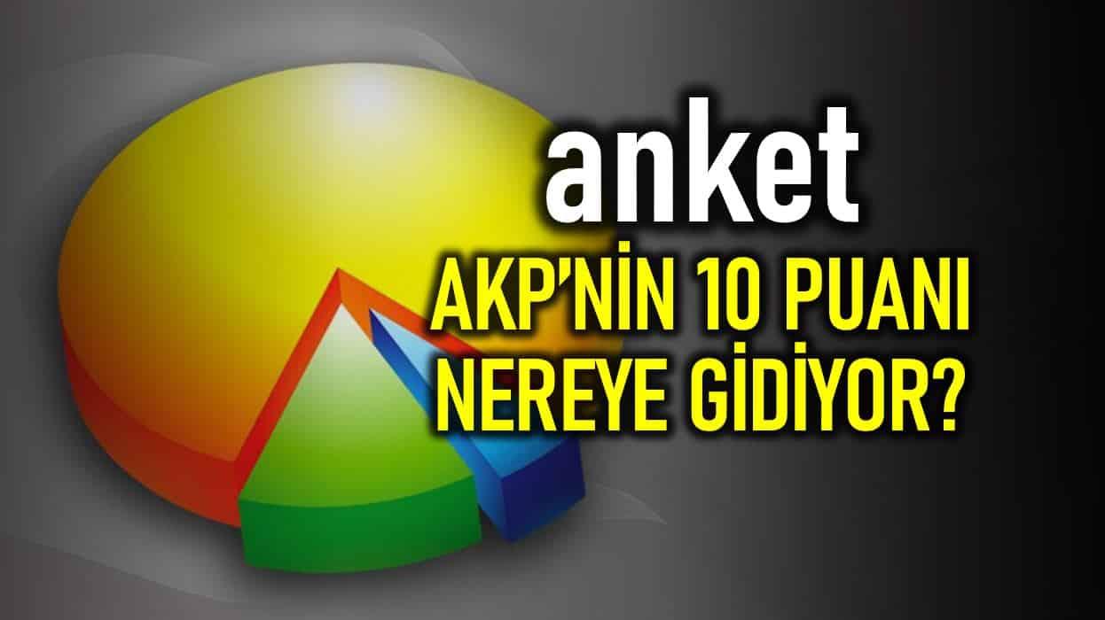 Anket: AKP nin 10 puanı İYİ Parti, Deva ve Gelecek Partisi gidiyor!