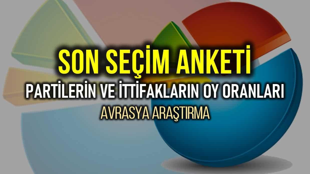Avrasya Araştırma son seçim anketi: AKP, CHP, MHP, İYİ Parti, DEVA, Gelecek Partisi, Saadet Partisi oy oranları...