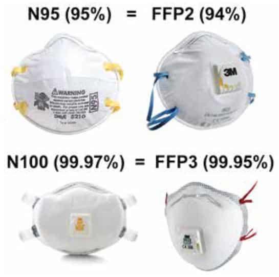 n95 ffp2 maske nedir