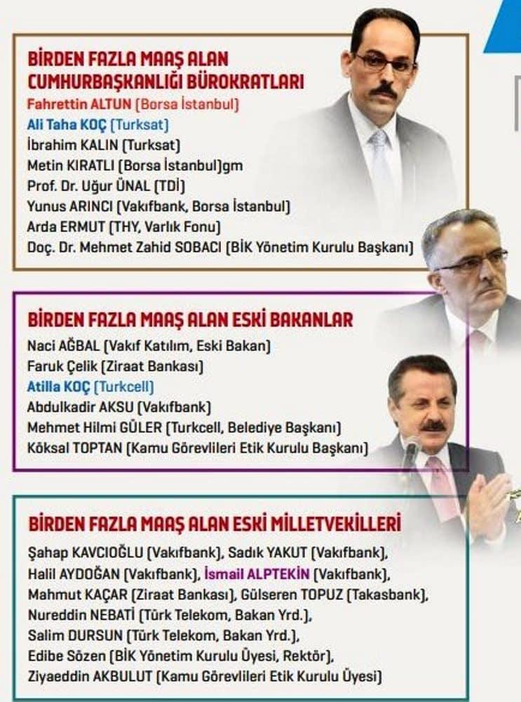 birden fazla maaş alan bürokratlar listesi