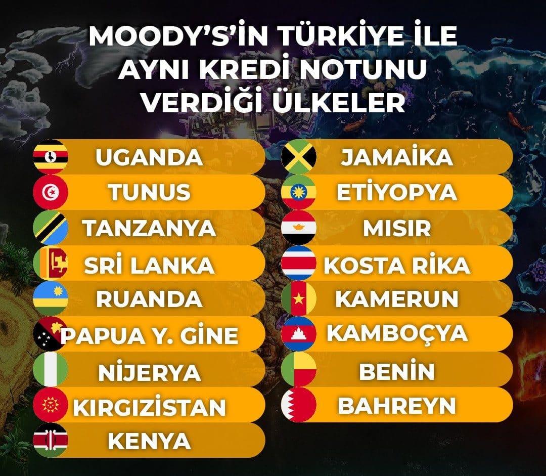 moodys ülkeler