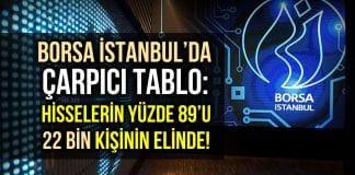 borsa istanbul hisse