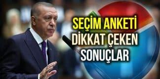 seçim anketi erdoğan yavaş imamoğlu