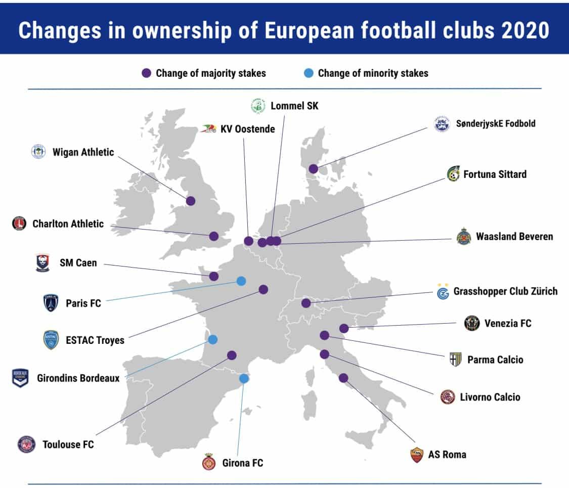 futbol yatırımı avrupa