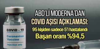 Moderna Covid aşısı