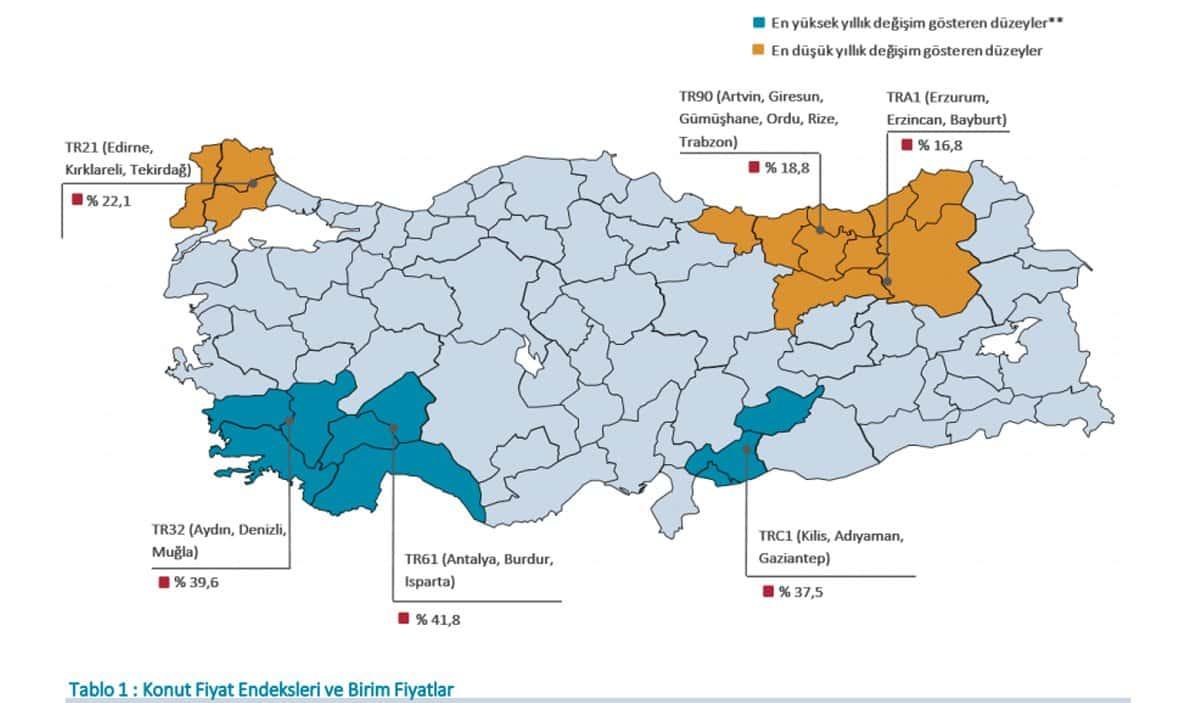 türkiye konut fiyatları artış haritası