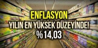 Enflasyon rakamları 2020 yılının en yüksek seviyesinde!