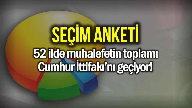 Seçim anketi: 52 ilde muhalefetin toplamı Cumhur İttifakını geçiyor!