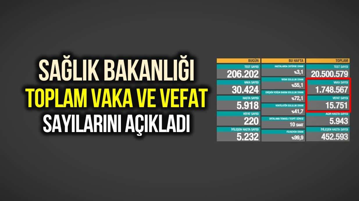 Sağlık Bakanlığı toplam vaka sayısı açıkladı: 1 milyon 748 bin 567