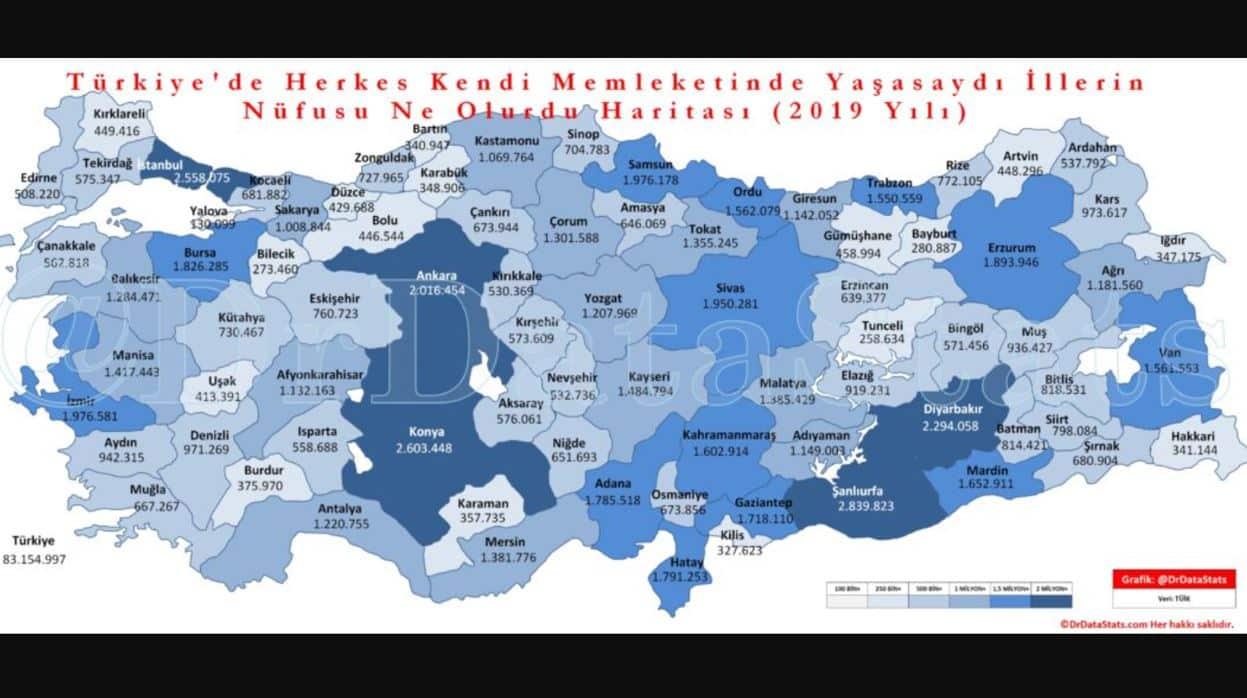 Türkiye herkes kendi memleketinde yaşasaydı illerin nüfusu ne olurdu?