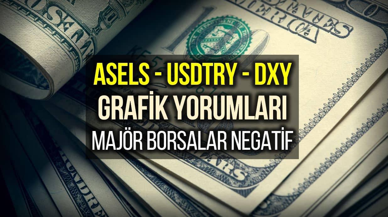 ASELS, Dolar Grafik ve USD Endeks Yorumları: Majör Borsalar Negatif