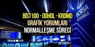 Borsa İstanbul, DOHOL ve KRDMD Grafik Yorumları: Normalleşme Süreci