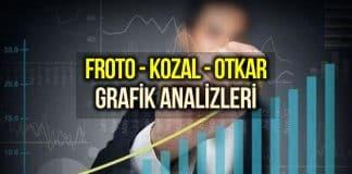 FROTO, KOZAL, OTKAR Grafik Analizleri: Aşı Pasaportu